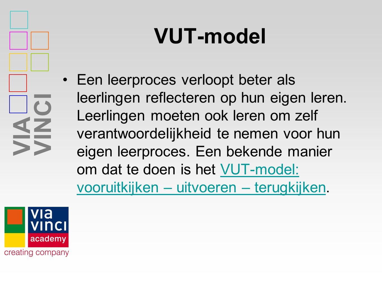 VIAVINCI VUT-model Een leerproces verloopt beter als leerlingen reflecteren op hun eigen leren.