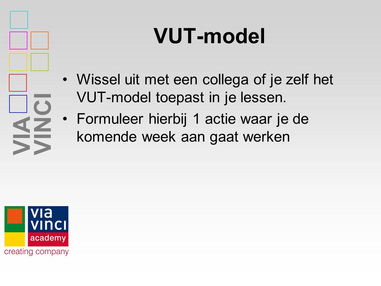 VIAVINCI VUT-model Wissel uit met een collega of je zelf het VUT-model toepast in je lessen.