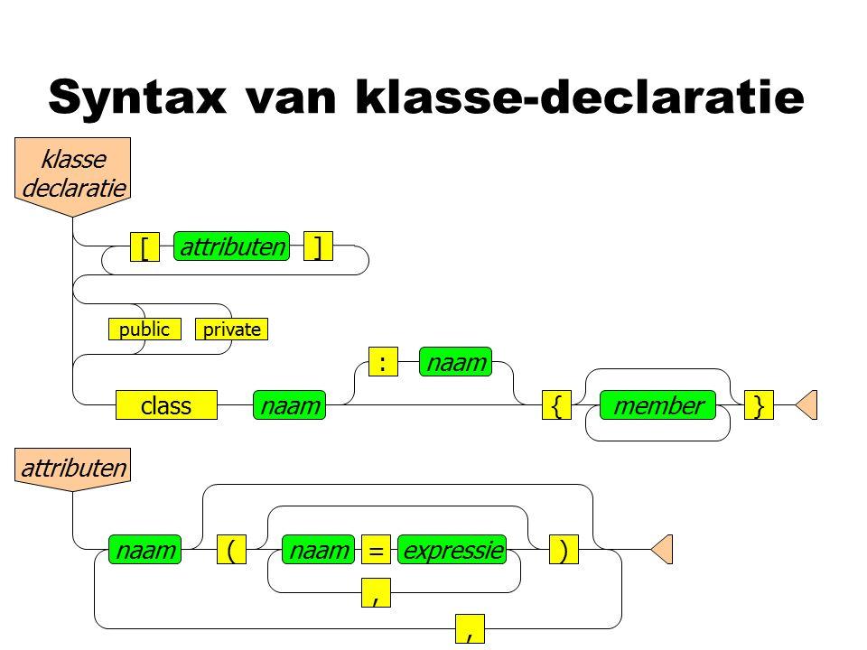 Syntax van klasse-declaratie klasse declaratie publicprivate classnaam{member} :naam attributen] [ naam)( =expressie,,