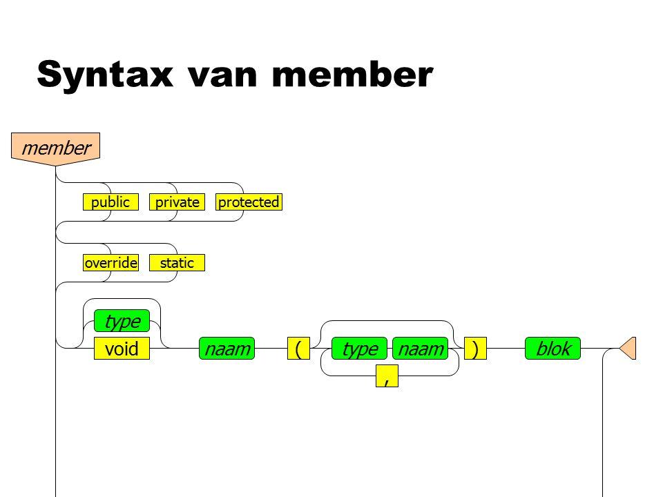 Syntax van member member publicprivate naam type void()blok, naamtype protected overridestatic
