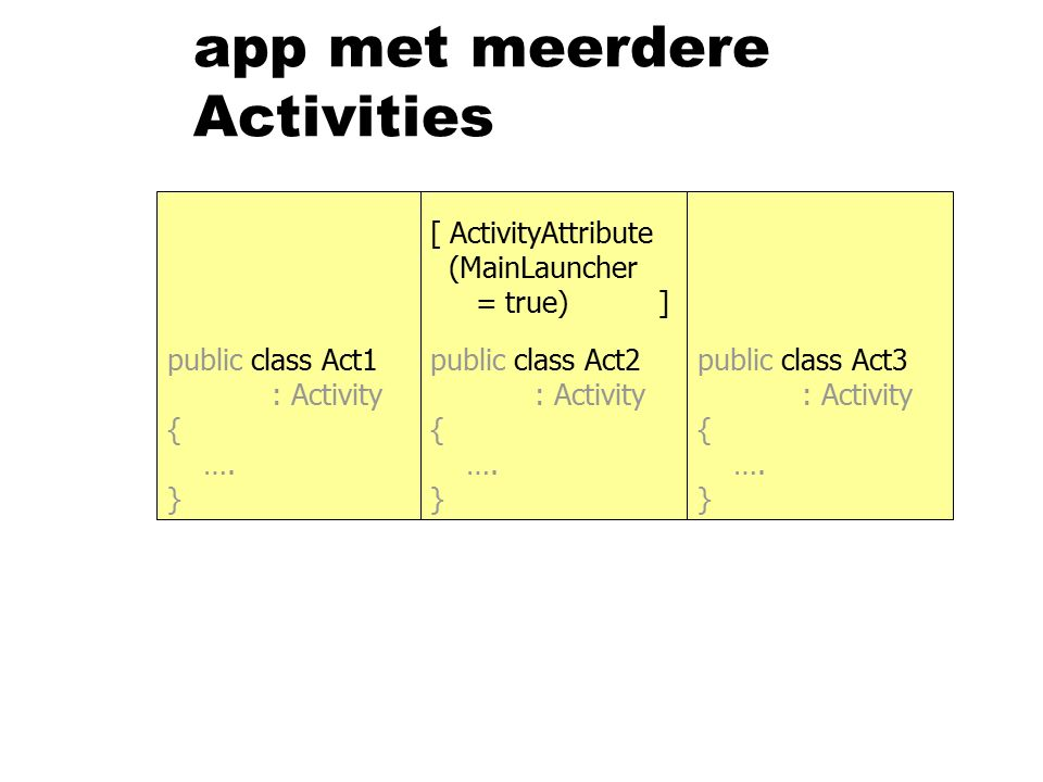 app met meerdere Activities public class Act1 : Activity { …. } [ ActivityAttribute (MainLauncher = true) ] public class Act2 : Activity { …. } public