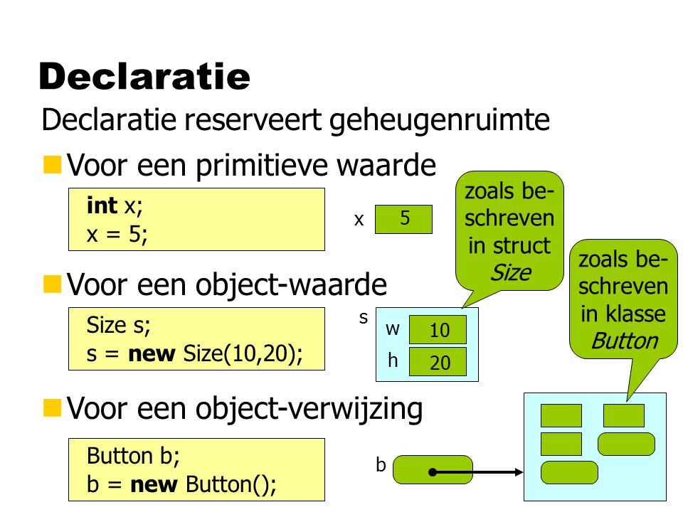 x Declaratie Declaratie reserveert geheugenruimte nVoor een object-verwijzing int x; x = 5; 5 b zoals be- schreven in klasse Button nVoor een object-waarde Button b; b = new Button(); Size s; s = new Size(10,20); h0 w 0 20 10 zoals be- schreven in struct Size nVoor een primitieve waarde s