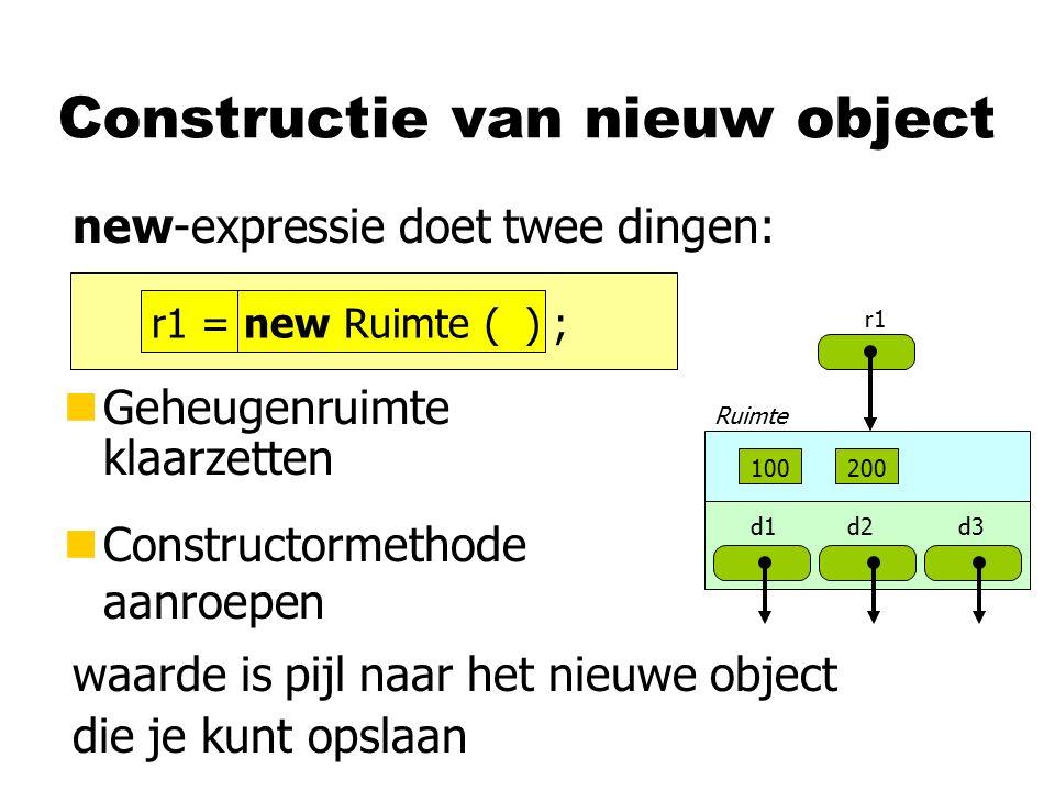 Constructie van nieuw object nGeheugenruimte klaarzetten nConstructormethode aanroepen new-expressie doet twee dingen: waarde is pijl naar het nieuwe object r1 d1d2d3 Ruimte 100 200 die je kunt opslaan r1 = new Ruimte ( ) ;