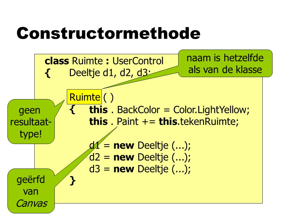 Ruimte ( ) { } Constructormethode class Ruimte : UserControl { Deeltje d1, d2, d3; naam is hetzelfde als van de klasse geen resultaat- type.