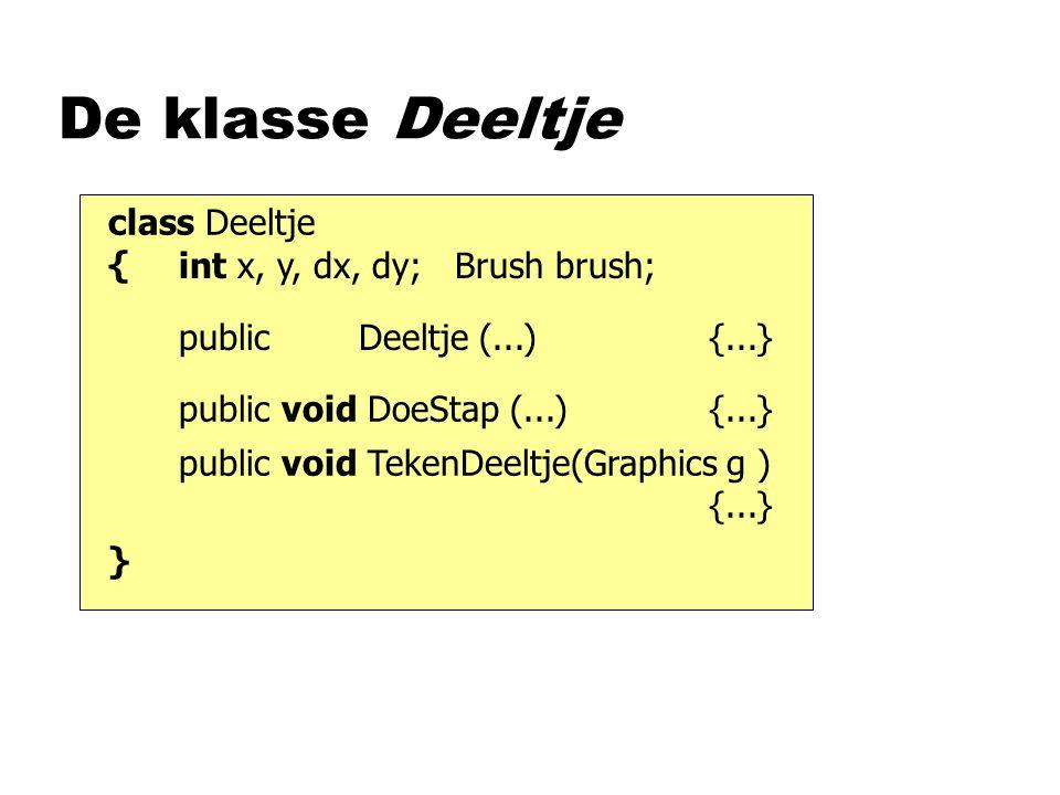 class Deeltje { } De klasse Deeltje int x, y, dx, dy; Brush brush; public Deeltje (...) {...} public void DoeStap (...) {...} public void TekenDeeltje(Graphics g ) {...}