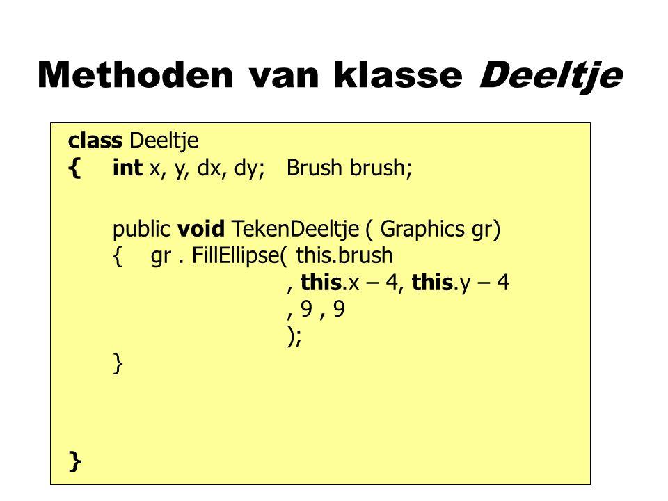 class Deeltje { } Methoden van klasse Deeltje int x, y, dx, dy; Brush brush; public void TekenDeeltje ( Graphics gr) { gr.