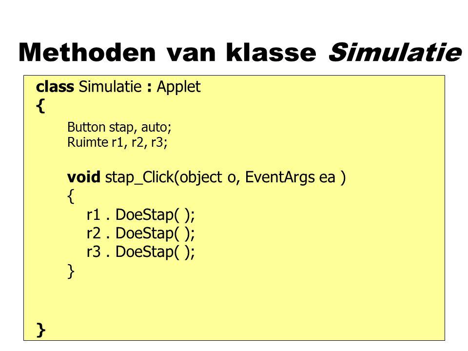 class Simulatie : Applet { } Methoden van klasse Simulatie Button stap, auto; Ruimte r1, r2, r3; void stap_Click(object o, EventArgs ea ) { r1.