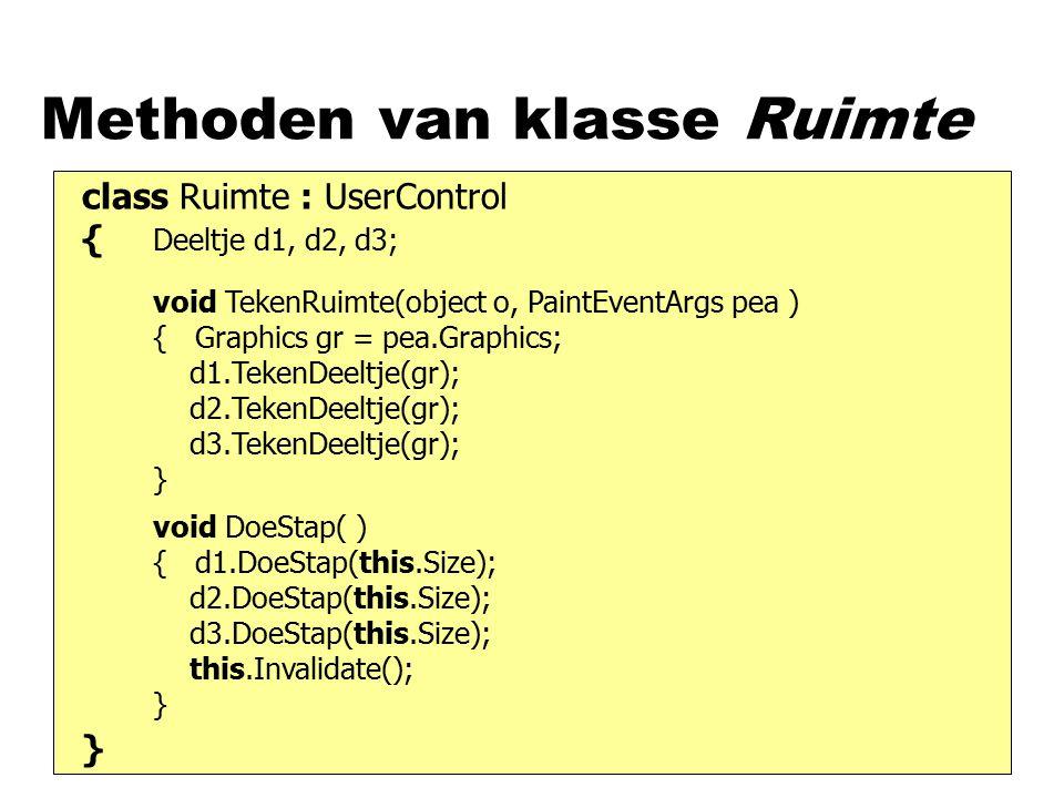 class Ruimte : UserControl { } Methoden van klasse Ruimte Deeltje d1, d2, d3; void TekenRuimte(object o, PaintEventArgs pea ) { Graphics gr = pea.Graphics; d1.TekenDeeltje(gr); d2.TekenDeeltje(gr); d3.TekenDeeltje(gr); } void DoeStap( ) { d1.DoeStap(this.Size); d2.DoeStap(this.Size); d3.DoeStap(this.Size); this.Invalidate(); }