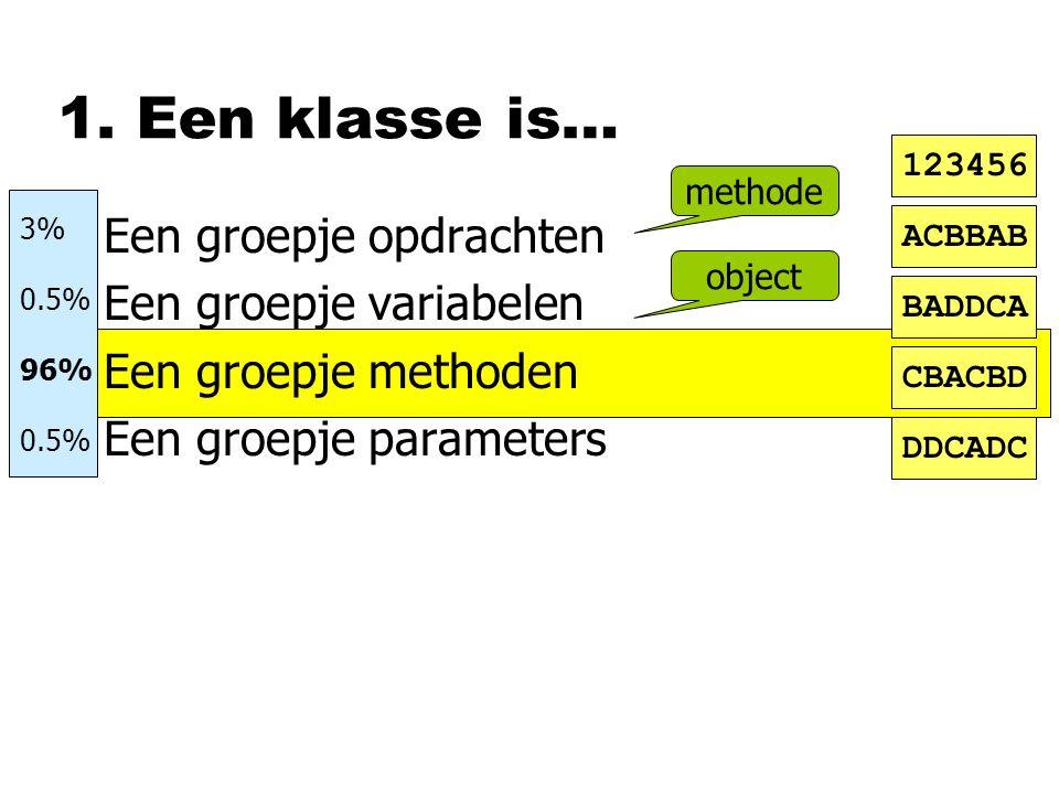 1. Een klasse is… nEen groepje opdrachten nEen groepje variabelen nEen groepje methoden nEen groepje parameters ACBBAB BADDCA CBACBD DDCADC 123456 met