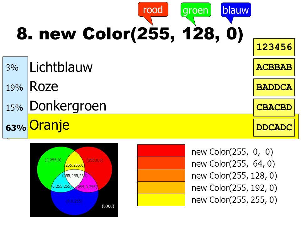 8. new Color(255, 128, 0) nLichtblauw nRoze nDonkergroen nOranje ACBBAB BADDCA CBACBD DDCADC 123456 rood groenblauw (255,0,0) (0,255,0) (255,255,0) (0