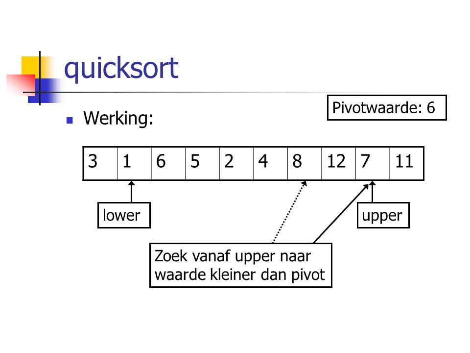 quicksort Werking: 316524812711 lowerupper Pivotwaarde: 6 Zoek vanaf upper naar waarde kleiner dan pivot