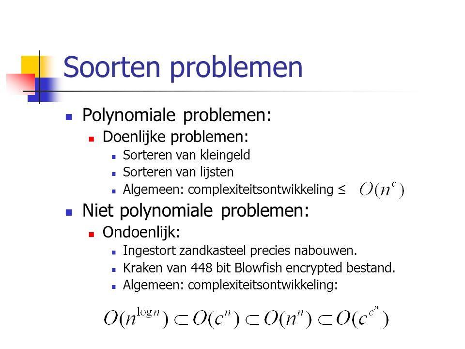 Soorten problemen Polynomiale problemen: Doenlijke problemen: Sorteren van kleingeld Sorteren van lijsten Algemeen: complexiteitsontwikkeling ≤ Niet polynomiale problemen: Ondoenlijk: Ingestort zandkasteel precies nabouwen.