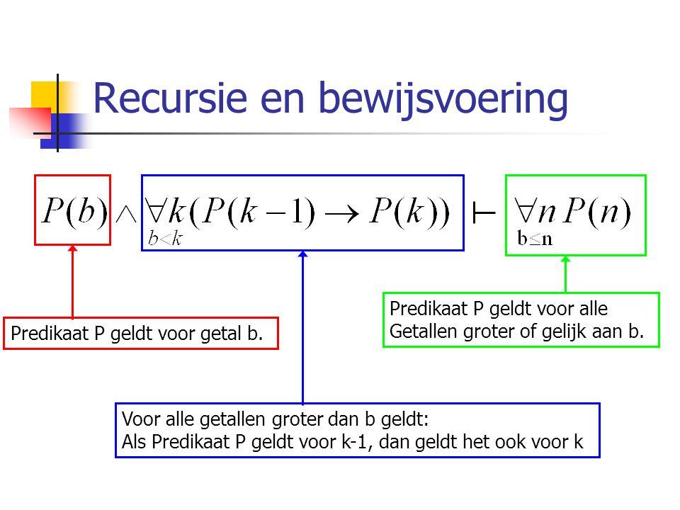 Recursie en bewijsvoering Predikaat P geldt voor getal b.