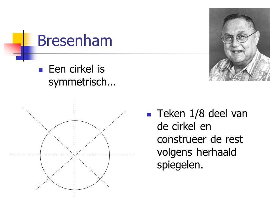 Bresenham Een cirkel is symmetrisch… Teken 1/8 deel van de cirkel en construeer de rest volgens herhaald spiegelen.