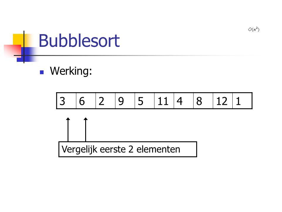 Bubblesort Werking: 362951148121 Vergelijk eerste 2 elementen
