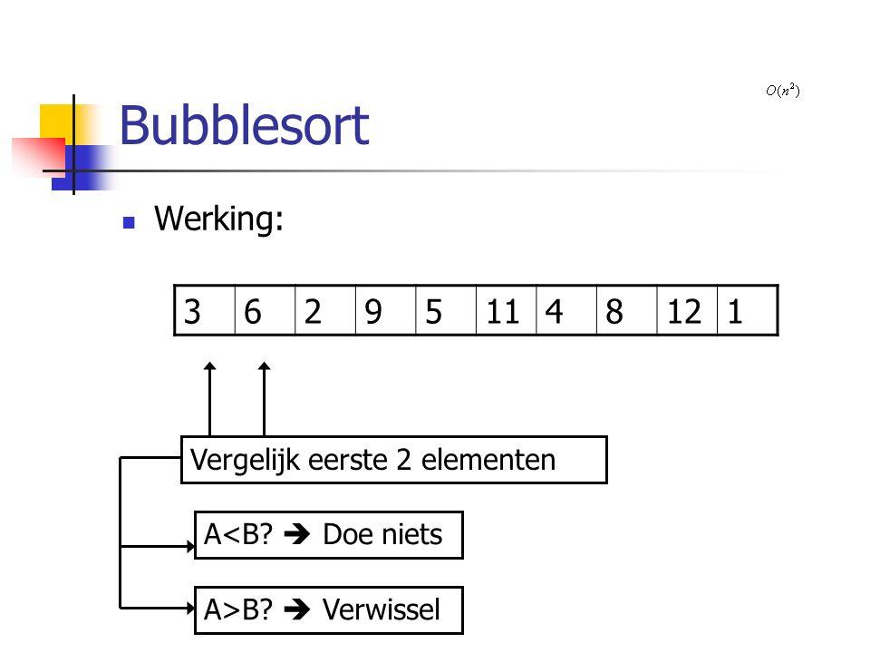 Bubblesort Werking: 362951148121 Vergelijk eerste 2 elementen A>B  Verwissel A<B  Doe niets