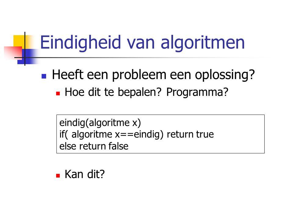 Eindigheid van algoritmen Heeft een probleem een oplossing.