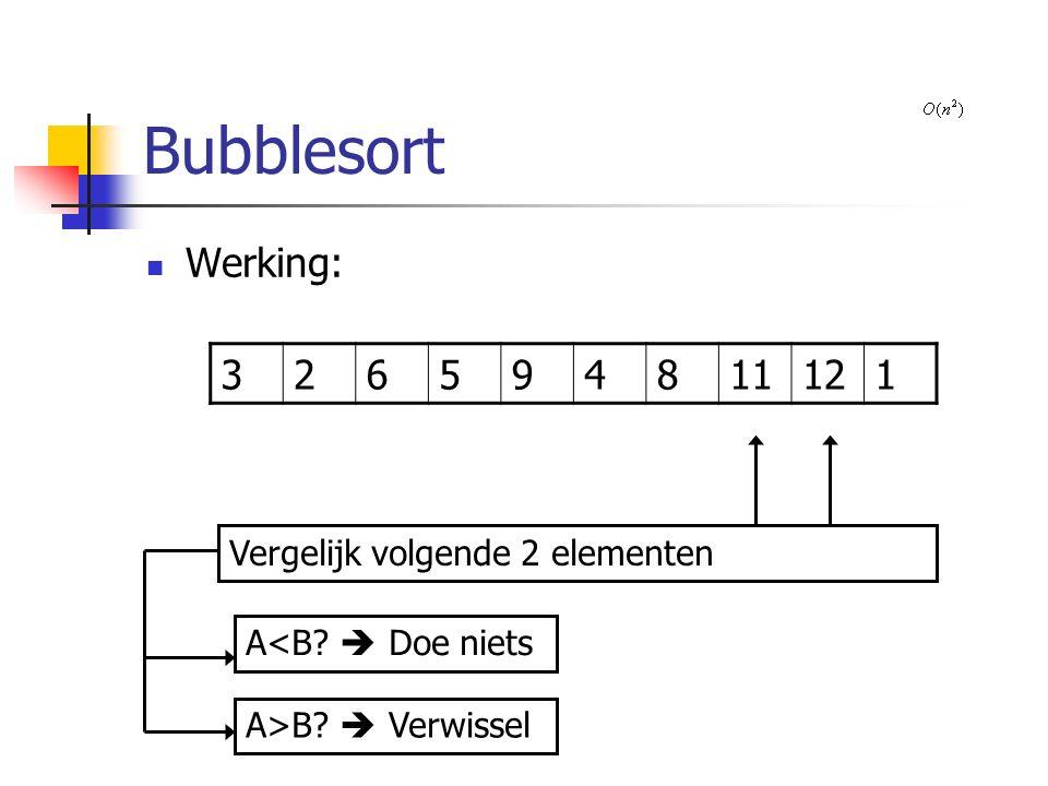 Bubblesort Werking: 326594811121 Vergelijk volgende 2 elementen A>B  Verwissel A<B  Doe niets