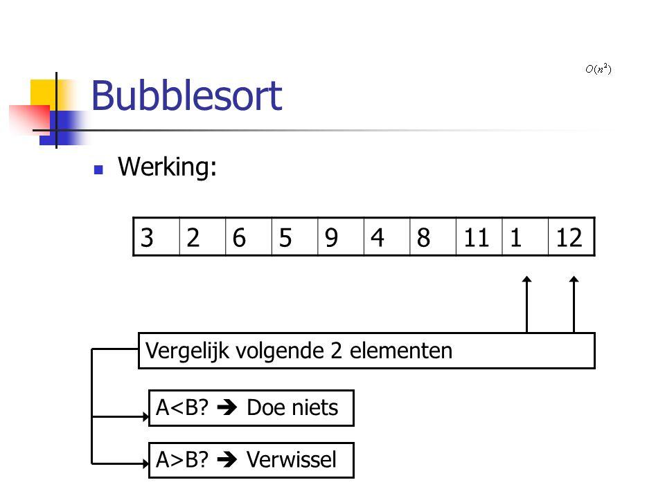 Bubblesort Werking: 326594811112 Vergelijk volgende 2 elementen A>B  Verwissel A<B  Doe niets