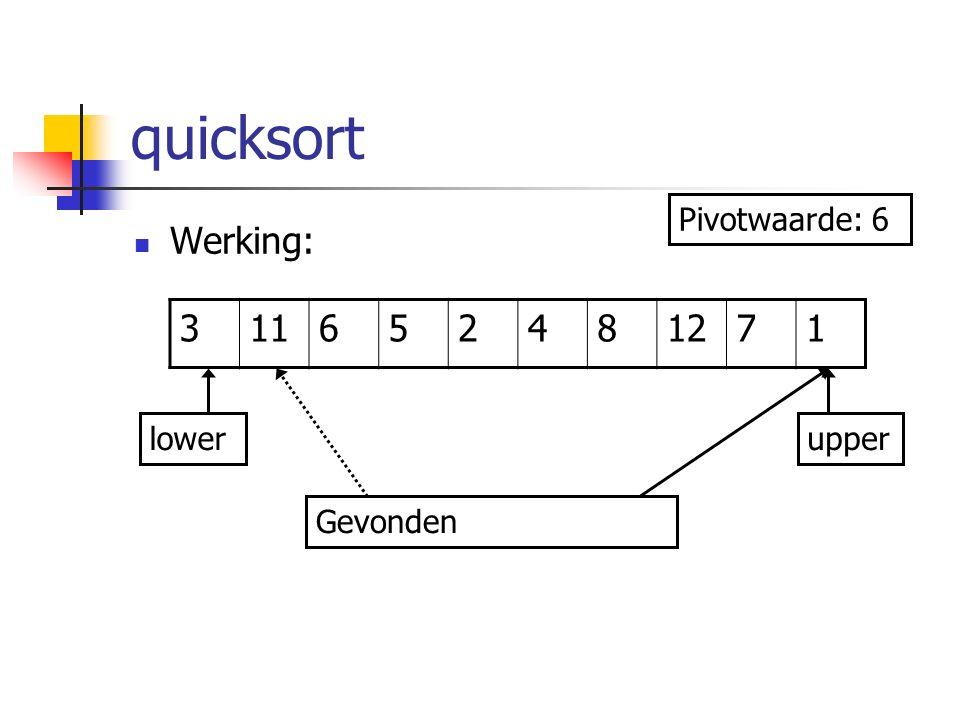 quicksort Werking: 311652481271 lowerupper Pivotwaarde: 6 Gevonden