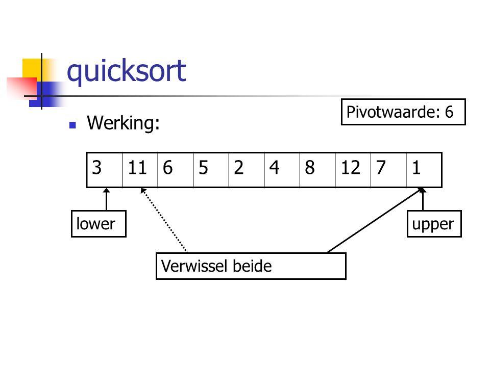 quicksort Werking: 311652481271 lowerupper Pivotwaarde: 6 Verwissel beide