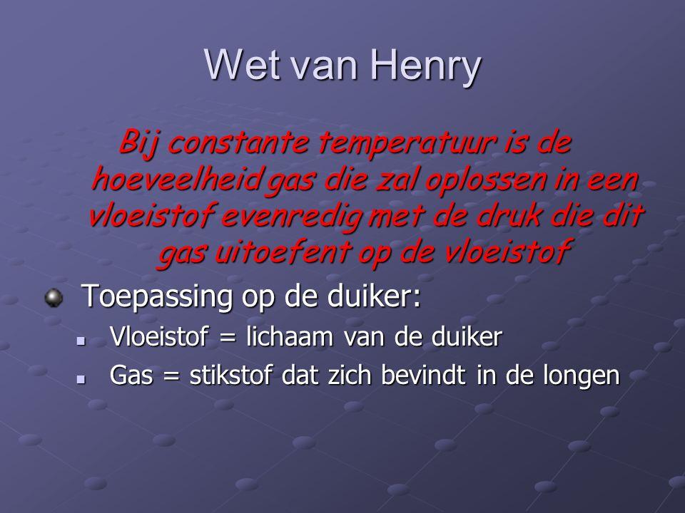 Wet van Henry Bij constante temperatuur is de hoeveelheid gas die zal oplossen in een vloeistof evenredig met de druk die dit gas uitoefent op de vloeistof Toepassing op de duiker: Vloeistof = lichaam van de duiker Vloeistof = lichaam van de duiker Gas = stikstof dat zich bevindt in de longen Gas = stikstof dat zich bevindt in de longen
