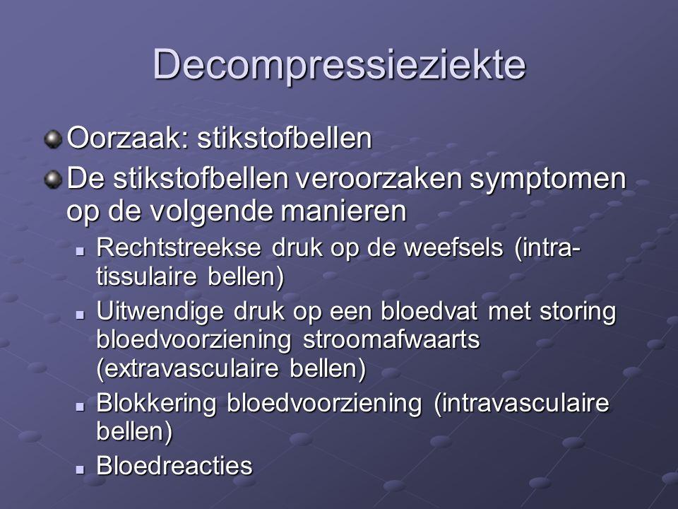 Decompressieziekte Oorzaak: stikstofbellen De stikstofbellen veroorzaken symptomen op de volgende manieren Rechtstreekse druk op de weefsels (intra- tissulaire bellen) Rechtstreekse druk op de weefsels (intra- tissulaire bellen) Uitwendige druk op een bloedvat met storing bloedvoorziening stroomafwaarts (extravasculaire bellen) Uitwendige druk op een bloedvat met storing bloedvoorziening stroomafwaarts (extravasculaire bellen) Blokkering bloedvoorziening (intravasculaire bellen) Blokkering bloedvoorziening (intravasculaire bellen) Bloedreacties Bloedreacties