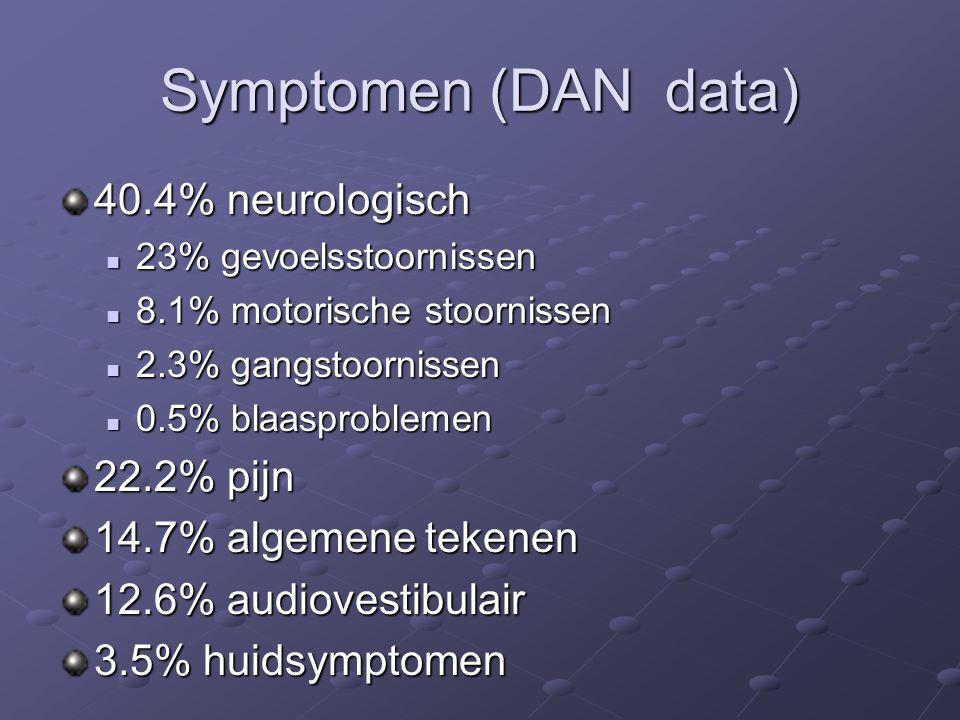 Symptomen (DAN data) 40.4% neurologisch 23% gevoelsstoornissen 23% gevoelsstoornissen 8.1% motorische stoornissen 8.1% motorische stoornissen 2.3% gangstoornissen 2.3% gangstoornissen 0.5% blaasproblemen 0.5% blaasproblemen 22.2% pijn 14.7% algemene tekenen 12.6% audiovestibulair 3.5% huidsymptomen