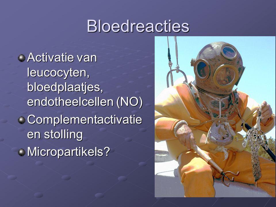 Bloedreacties Activatie van leucocyten, bloedplaatjes, endotheelcellen (NO) Complementactivatie en stolling Micropartikels?