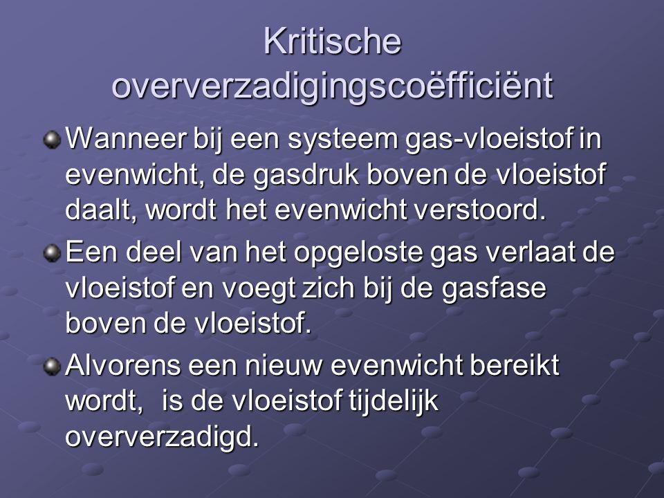 Kritische oververzadigingscoëfficiënt Wanneer bij een systeem gas-vloeistof in evenwicht, de gasdruk boven de vloeistof daalt, wordt het evenwicht verstoord.