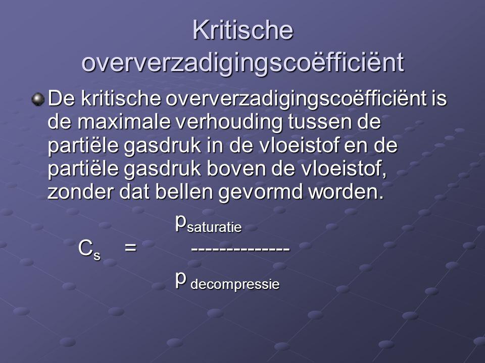 Kritische oververzadigingscoëfficiënt De kritische oververzadigingscoëfficiënt is de maximale verhouding tussen de partiële gasdruk in de vloeistof en de partiële gasdruk boven de vloeistof, zonder dat bellen gevormd worden.