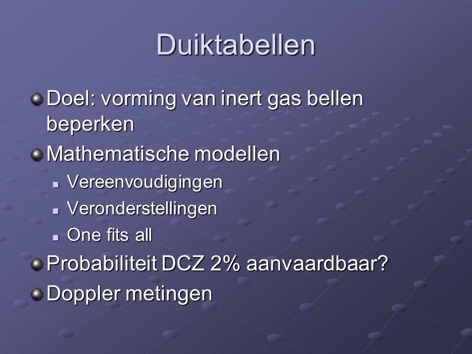 Duiktabellen Doel: vorming van inert gas bellen beperken Mathematische modellen Vereenvoudigingen Vereenvoudigingen Veronderstellingen Veronderstellingen One fits all One fits all Probabiliteit DCZ 2% aanvaardbaar.