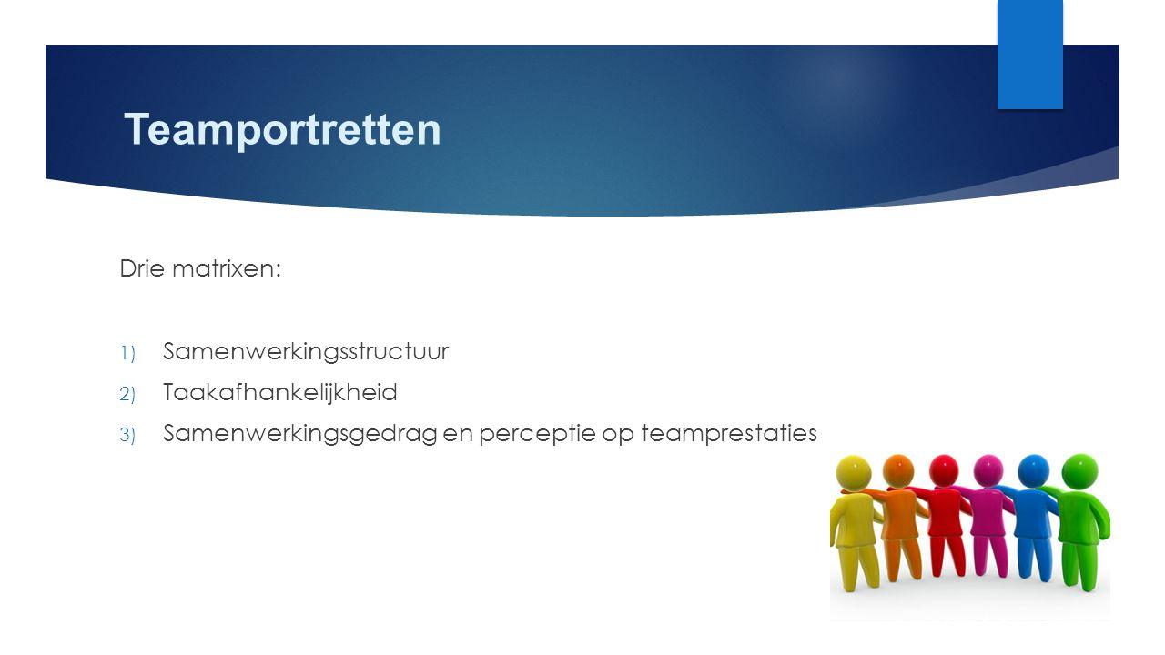 Teamportretten Drie matrixen: 1) Samenwerkingsstructuur 2) Taakafhankelijkheid 3) Samenwerkingsgedrag en perceptie op teamprestaties