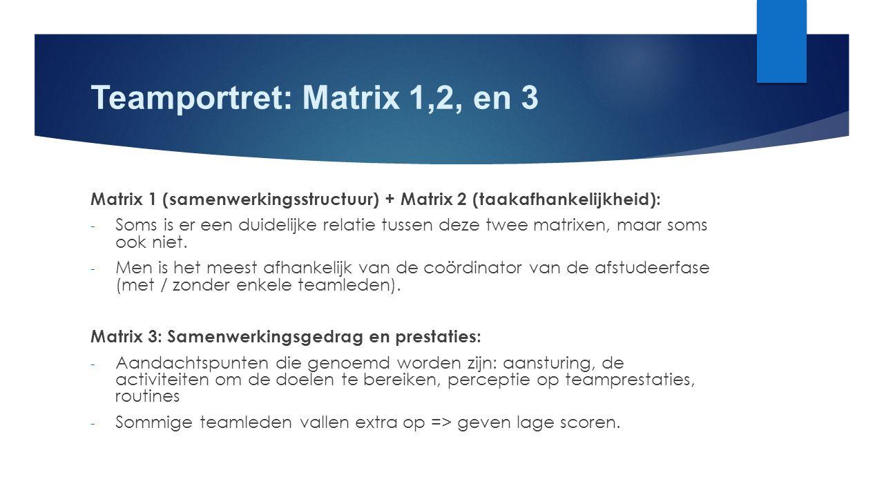 Teamportret: Matrix 1,2, en 3 Matrix 1 (samenwerkingsstructuur) + Matrix 2 (taakafhankelijkheid): - Soms is er een duidelijke relatie tussen deze twee
