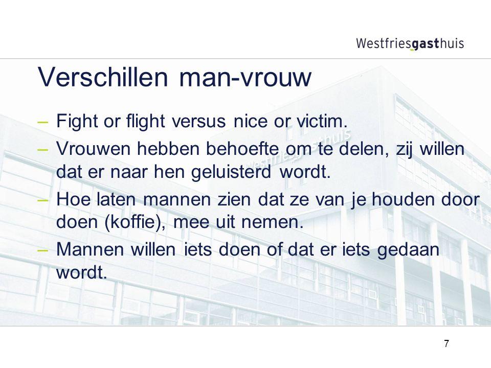 7 Verschillen man-vrouw –Fight or flight versus nice or victim. –Vrouwen hebben behoefte om te delen, zij willen dat er naar hen geluisterd wordt. –Ho