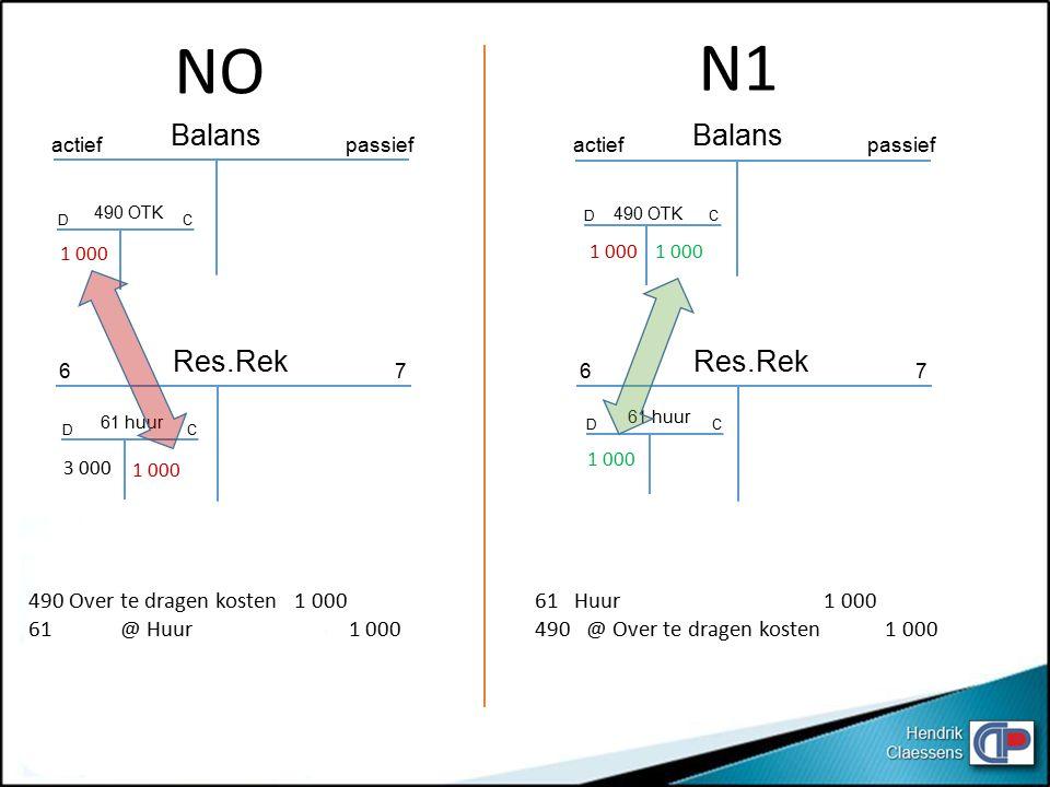 Balans actiefpassief Balans actiefpassief Res.Rek 67 67 NO N1 61 huur DC DC 490 OTK DC DC 3 000 490 OTK 1 000 490 Over te dragen kosten 1 000 61 @ Huu