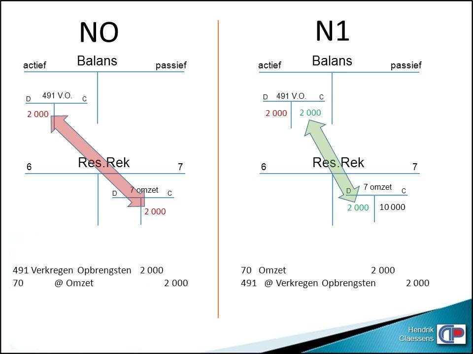 Balans actiefpassief Balans actiefpassief Res.Rek 67 67 NO N1 7 omzet DC 491 V.O. DC DC 2 000 491 Verkregen Opbrengsten 2 000 70 @ Omzet 2 000 70 Omze