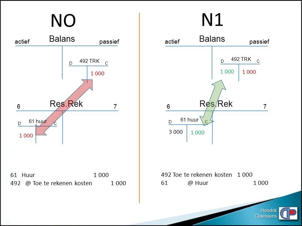 Balans actiefpassief Balans actiefpassief Res.Rek 67 67 NO N1 61 huur DC DC 492 TRK DC 1 000 3 000 492 Toe te rekenen kosten 1 000 61 @ Huur 1 000 61