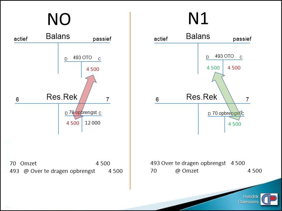 Balans actiefpassief Balans actiefpassief Res.Rek 67 67 NO N1 70 opbrengst DC DC 493 OTO DC 4 500 12 000 4 500 493 OTO DC 4 500 493 Over te dragen opb