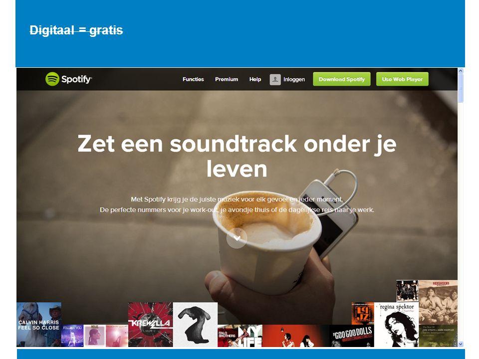 } Presentation: Overview De Telegraaf Datum: January 24, 2013 Digitaal = gratis prijzen