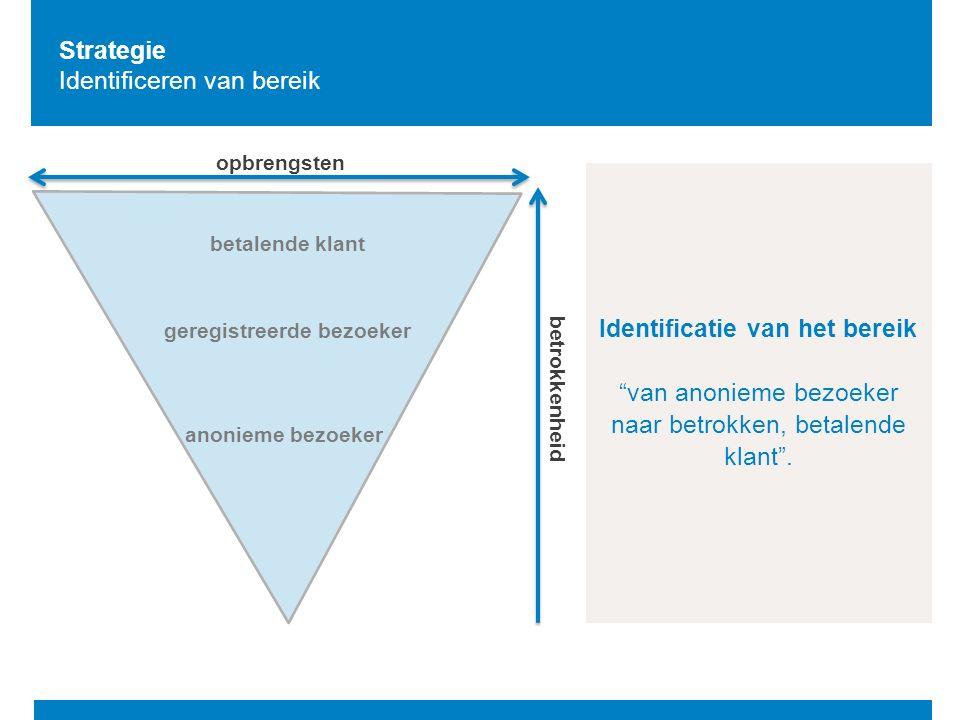 } Presentation: Overview De Telegraaf Datum: January 24, 2013 Strategie Identificeren van bereik betalende klant anonieme bezoeker geregistreerde bezo