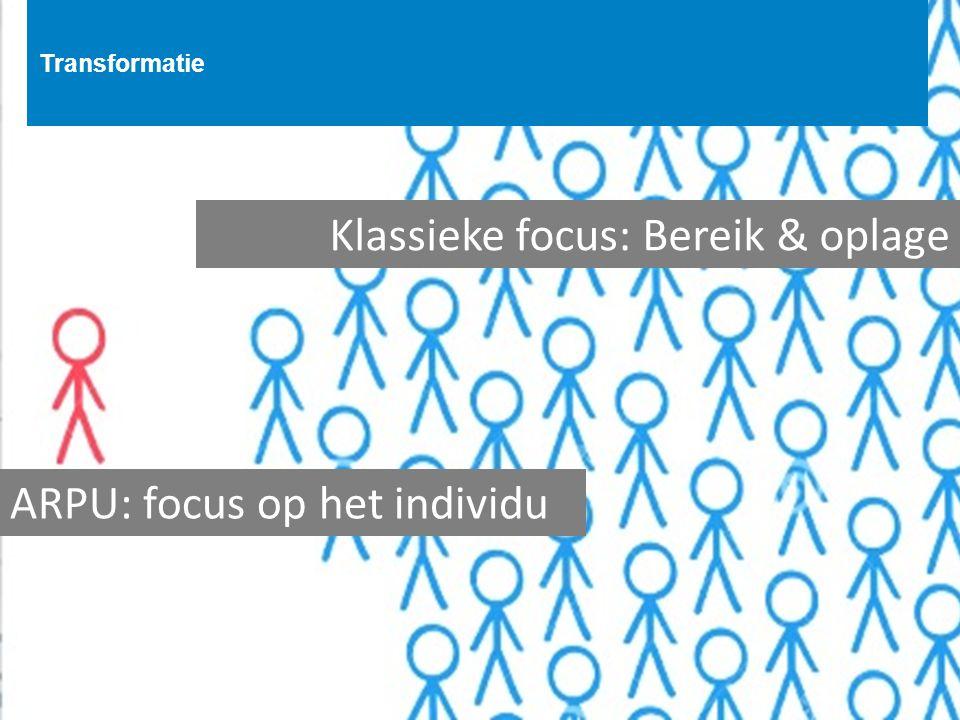 Focus op 1 indvidu ARPU: focus op het individu Klassieke focus: Bereik & oplage Transformatie