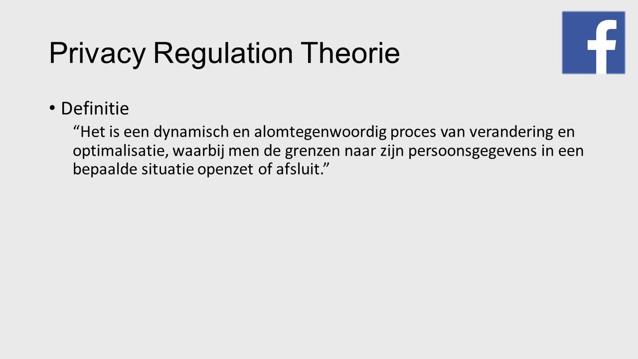 """Privacy Regulation Theorie Definitie """"Het is een dynamisch en alomtegenwoordig proces van verandering en optimalisatie, waarbij men de grenzen naar zi"""