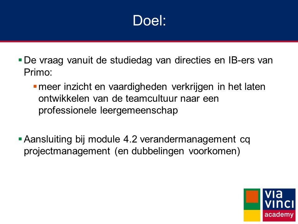Doel:  De vraag vanuit de studiedag van directies en IB-ers van Primo:  meer inzicht en vaardigheden verkrijgen in het laten ontwikkelen van de team
