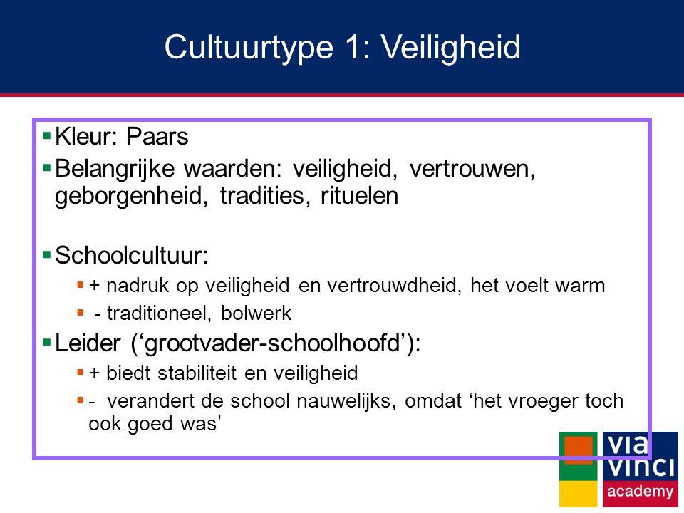 Cultuurtype 1: Veiligheid  Kleur: Paars  Belangrijke waarden: veiligheid, vertrouwen, geborgenheid, tradities, rituelen  Schoolcultuur:  + nadruk
