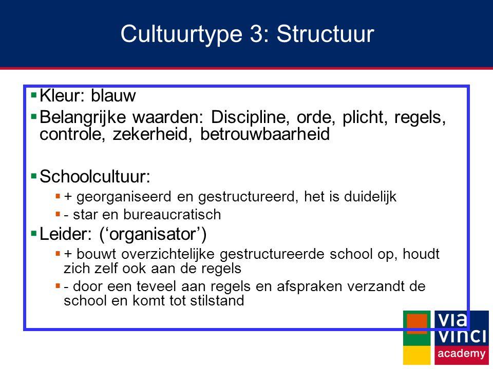 Cultuurtype 3: Structuur  Kleur: blauw  Belangrijke waarden: Discipline, orde, plicht, regels, controle, zekerheid, betrouwbaarheid  Schoolcultuur: