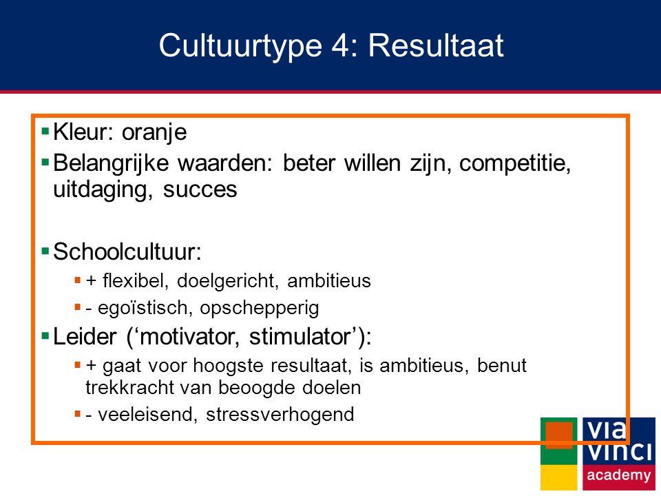 Cultuurtype 4: Resultaat  Kleur: oranje  Belangrijke waarden: beter willen zijn, competitie, uitdaging, succes  Schoolcultuur:  + flexibel, doelge
