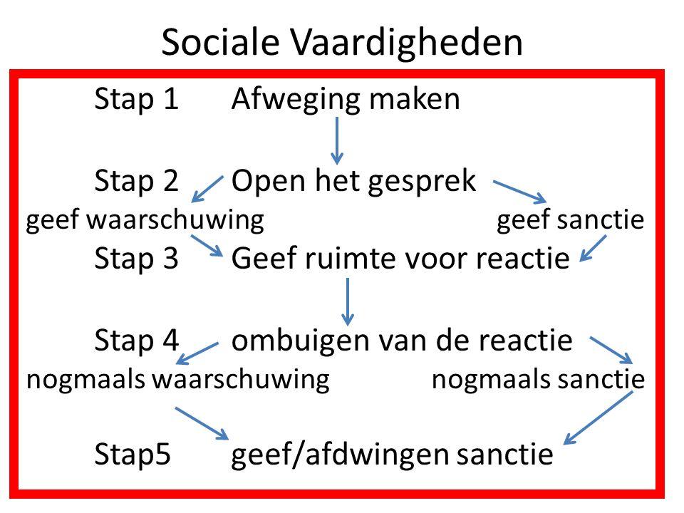 Sociale Vaardigheden Stap 1Afweging maken Stap 2Open het gesprek geef waarschuwing geef sanctie Stap 3Geef ruimte voor reactie Stap 4 ombuigen van de