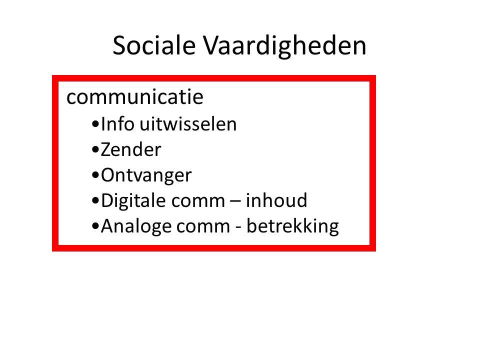 Sociale Vaardigheden communicatie Info uitwisselen Zender Ontvanger Digitale comm – inhoud Analoge comm - betrekking