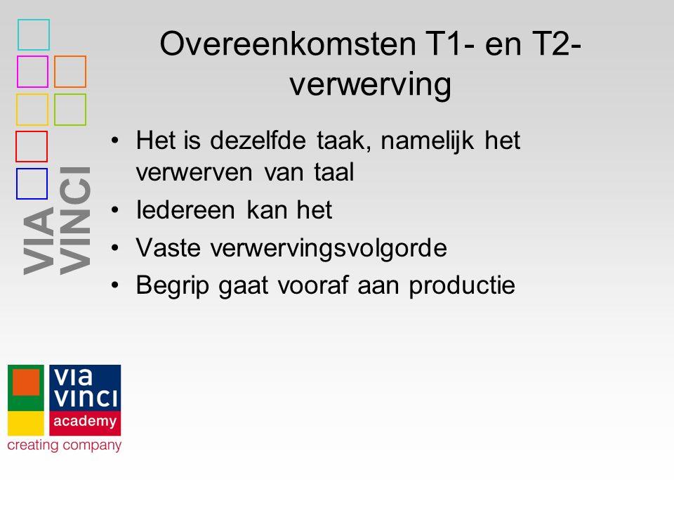 VIAVINCI Overeenkomsten T1- en T2- verwerving Het is dezelfde taak, namelijk het verwerven van taal Iedereen kan het Vaste verwervingsvolgorde Begrip gaat vooraf aan productie